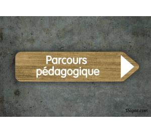 Panneau directionnel - Parcours pédagogique