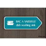 Camping - Sanitaires - Bac à Vaisselle - Traduction